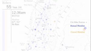 I starten af ugen offentlige gjorde Citi Bike, der står bag New Yorks bycykler, en stor mængde af den data cyklerne indsamler, det har gjort det muligt at visualisere cyklisternes bevægelser rundt i byen.