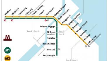 For milliarder af kroner får en række kolonihaver på Østamager i dag metro, og lufthavnen en togforbindelse - det havde den dog i forvejen. Den særprægede linjeføring uden om Amagers myldrende midte er resultat af en gammel politisk studehandel i en fallittruet hovedstad