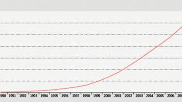 I EU udbygges der nu mere med vindkraft end med nogen anden kilde til elproduktion. Også i USA og Kina eksploderer udviklingen. Danmark er næsten nummer sjok i Europa