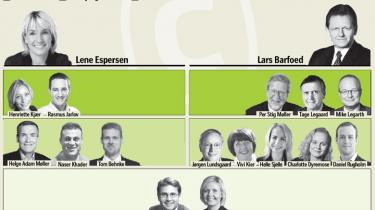 Konservativt koryfæs budskab til vælgerne: Lene Espersen er færdig. Kun folketingsgruppen sikrer hende som formand