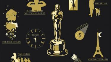 2011 var et sjældent succesår for Informations filmredaktør og Oscar-spåmand. Således opmuntret kaster han sig igen i år – hvor en fransk stumfilm i sort/hvid er nomineret i 10 kategorier og synes at være den store favorit i de fleste af dem – ud på dybt vand og sætter sit gode ry og rygte på spil i filmens og læsernes tjeneste