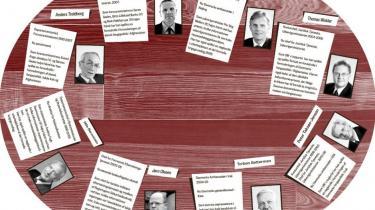 Flere af de nøgleembedsmænd, som var med til at støbe kuglerne til Fogh-regeringens Irak- og fangepolitik sidder stadig på topposter i den danske regerings-administration. Det udfordrer hele systemet, at  regeringen og de magtfulde embedsmænd på én gang er både hinandens bedste venner og værste fjender