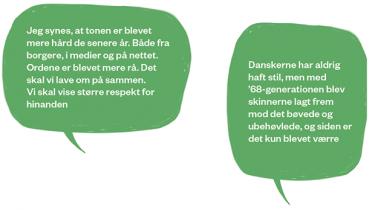Sproget er i forfald. Skældsord præger den offentlige debat, og udtalen halter. De unge taler bedre engelsk end dansk, og landets ældste ser forfærdet til, mens ungdommens omgang med ord undergraver modersmålet. For i gamle dage talte vi pænere. Meget pænere. Eller gjorde vi?
