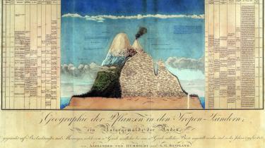 Verdens første infografik: Alexander von Humboldts 'Naturgemälde' var en tegning over økosystemet på vulkanen Chimborazo. Det var en ny og radikalt anderledes måde at beskrive naturen på. Billedet stammer fra Humboldts 'Essai sur la géographie des plantes' fra 1805. Ill.