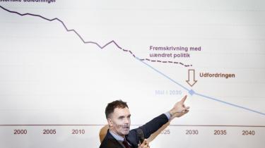 Danmark står over for dramatiske forandringer i klimaet. Hvis regeringens målsætninger på klimaområdet skal holdes, skal hastigheden på vores CO2-reduktioner tredobles, lyder det mandag i Klimarådets anbefalinger til regeringen.