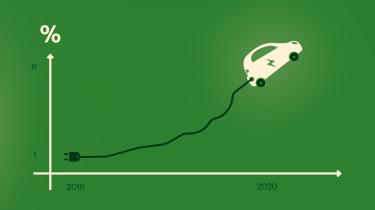 En benzin- eller dieseldrevet bil udleder i løbet af sin levetid tre gange så meget CO2 som en elbil i Danmark. Derfor er elbiler afgørende for at gøre persontransporten mere bæredygtig, fortæller prodekan Jakob Stoustrup fra Aalborg Universitet i denne uges afsnit af 'Den grønne løsning'