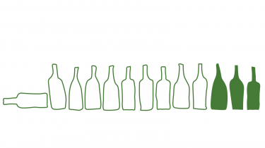 Viura har ry for ikke at kunne lave verdensklassevin, men skønheden findes, og en dag opdager du den lige midt i den sorgløse hverdagsvin