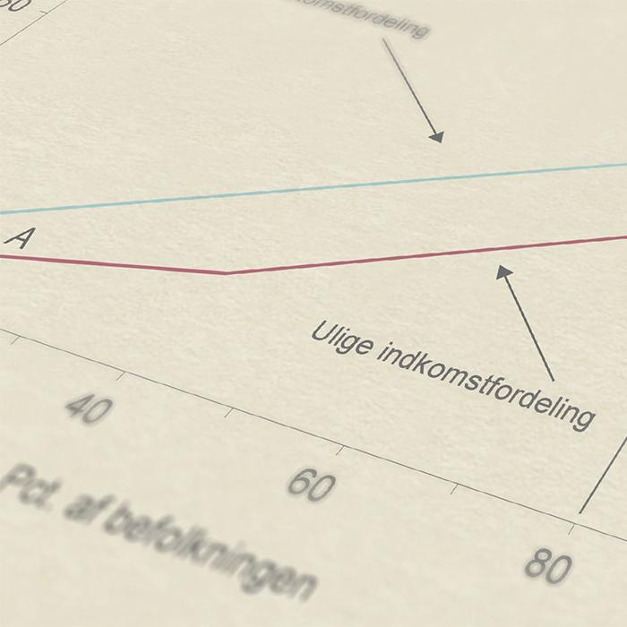 Geologisk historie - relative dating notater
