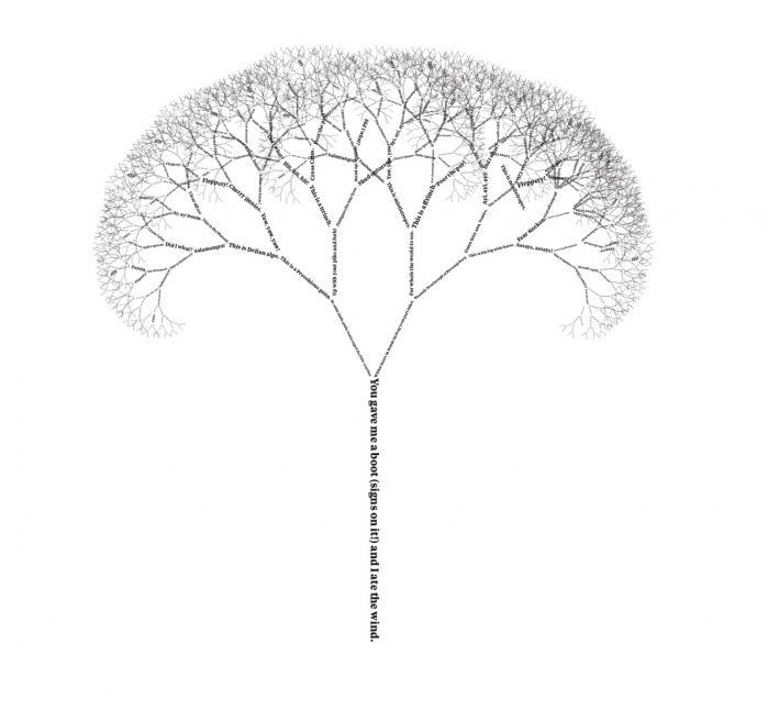 Et polsk forskerhold har fundet beviser for, at avancerede matematiske formler ligger til grund for over 100 klassiske litterære værker. De matematiske strukturer minder om de fraktaler, som findes overalt i naturen, og sætter spørgsmålstegn ved den menneskelige opfattelse af 'god litteratur'