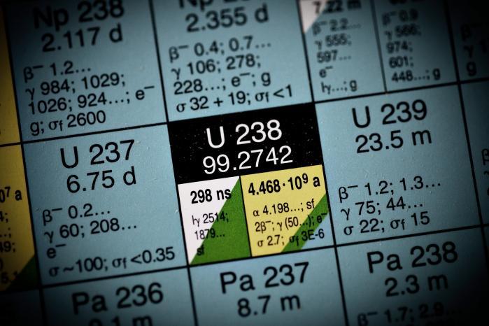 Tidligere var de 233 kg bestrålet forsøgsbrændsel kategoriseret som »højradioaktivt« affald. Men i forbindelse med bestræbelserne på at slutdeponere alt atomaffald i Danmark, blev de 233 kg omdefineret. Nu var det ikke længere højradioaktivt, men kun mellemradioaktivt